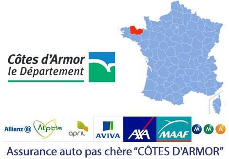 assurance auto Saint Brieuc