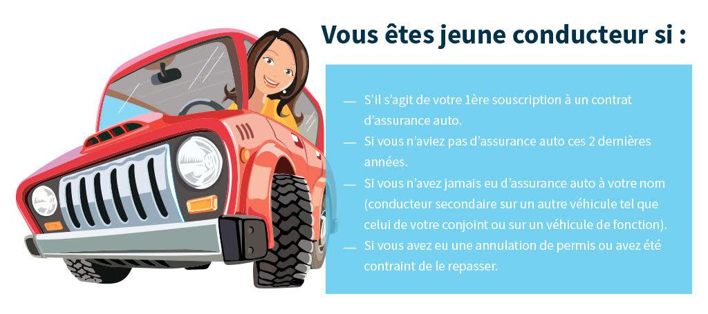 assurance auto pour les jeunes conducteurs